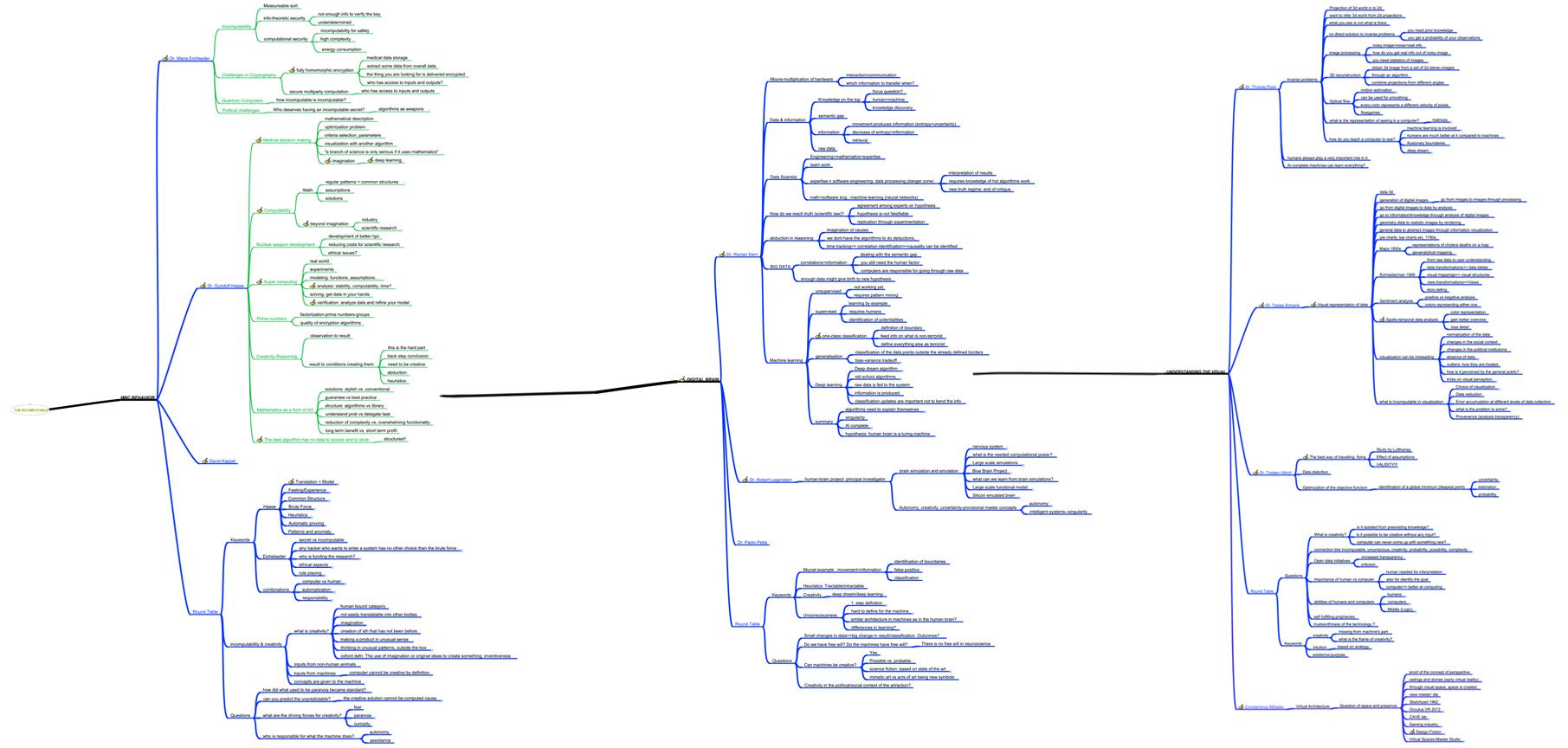 workshop 0.1_mind map